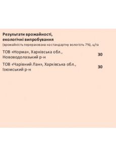 Семена подсолнечника ЛГ 59580